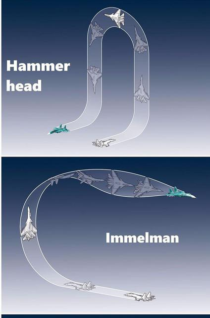 Hammer and Immelman