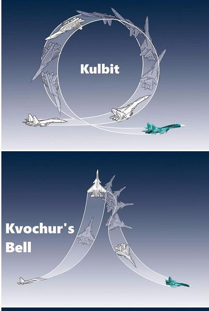 Kulbit and Bell