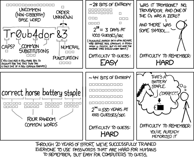 xkcd strong password